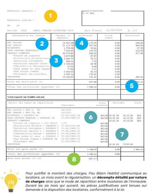 Régularisation charges locatives 2021-4